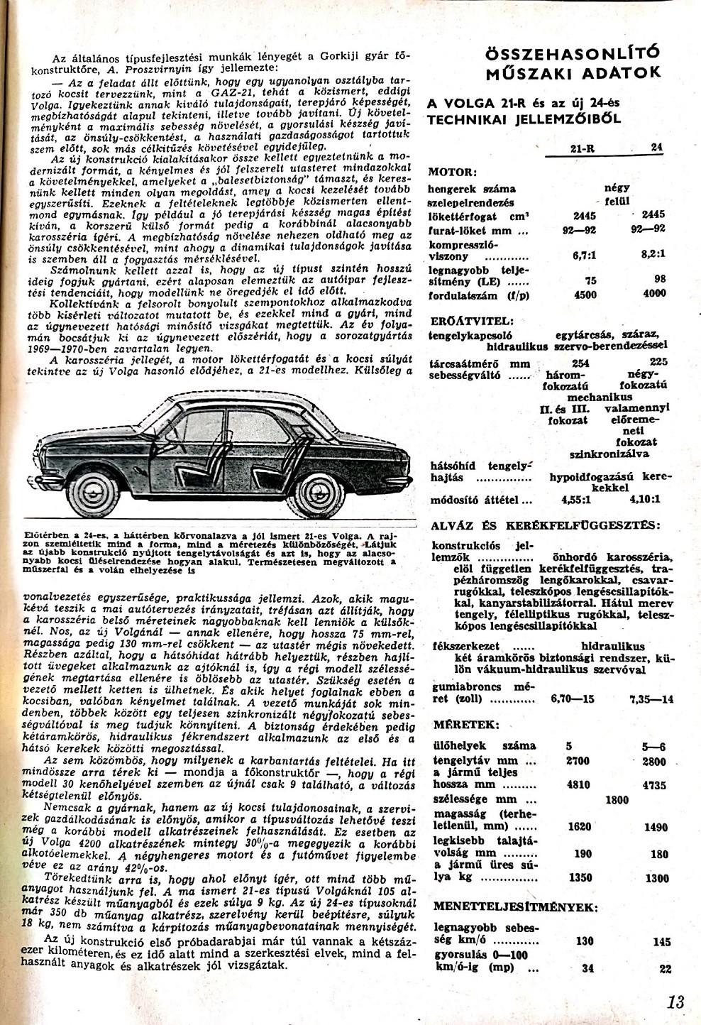 am Volga M24