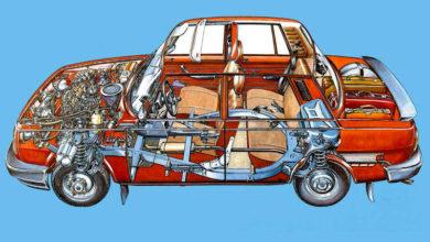 Photo of Szemléltető rajzok a keleti blokk autóiról