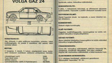 Photo of Autóvásárlók kézikönyve '74-75 – Volga GAZ 24
